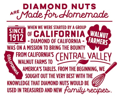 Diamond Nuts story on being made for homemade