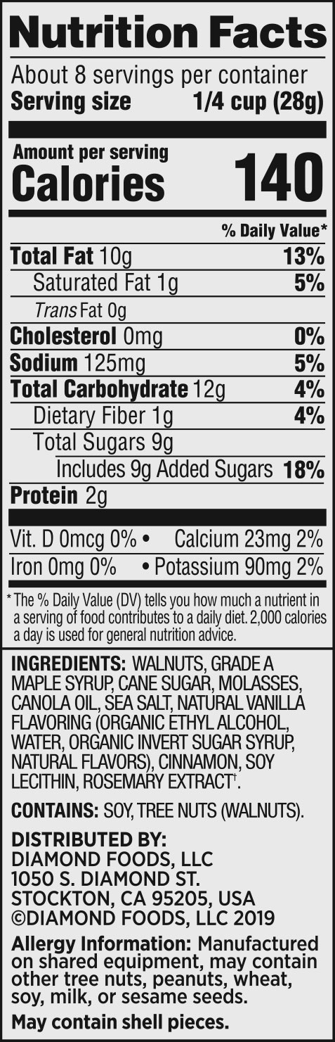 Nutrition facts for Walnuts