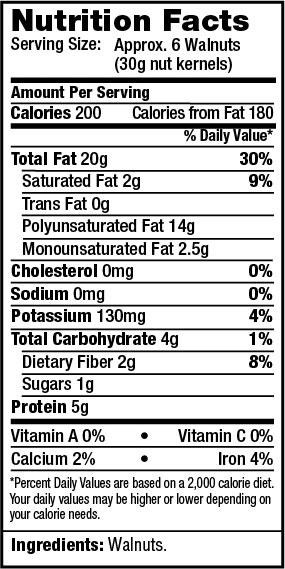 Nutrition facts for In-Shell Nuts